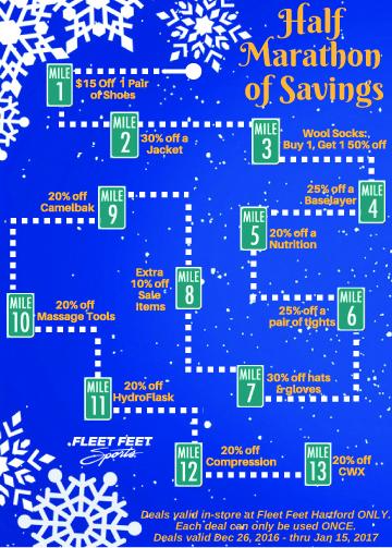 Half Marathon of Savings