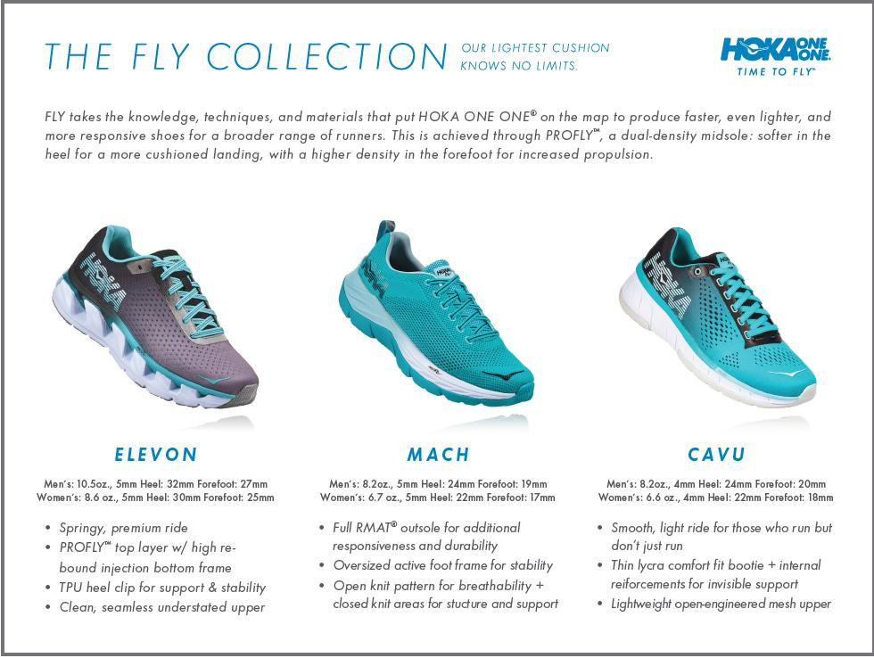 Hoka Fly Collection