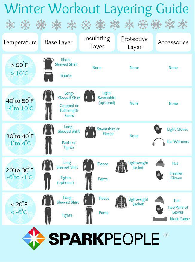 Winter Layering Guide