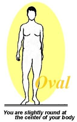 body type men oval