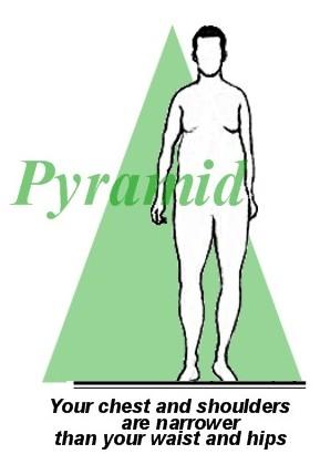 pyramid mens body shape