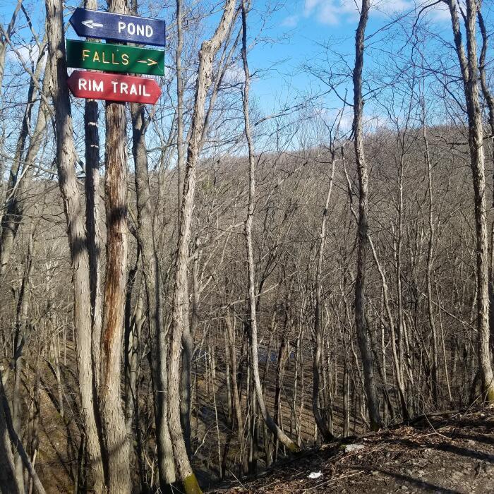 trail sign ffsyr
