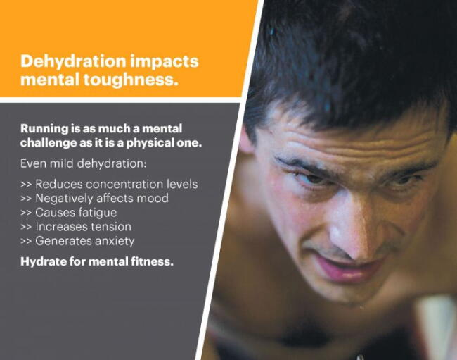 Hydration is Mental