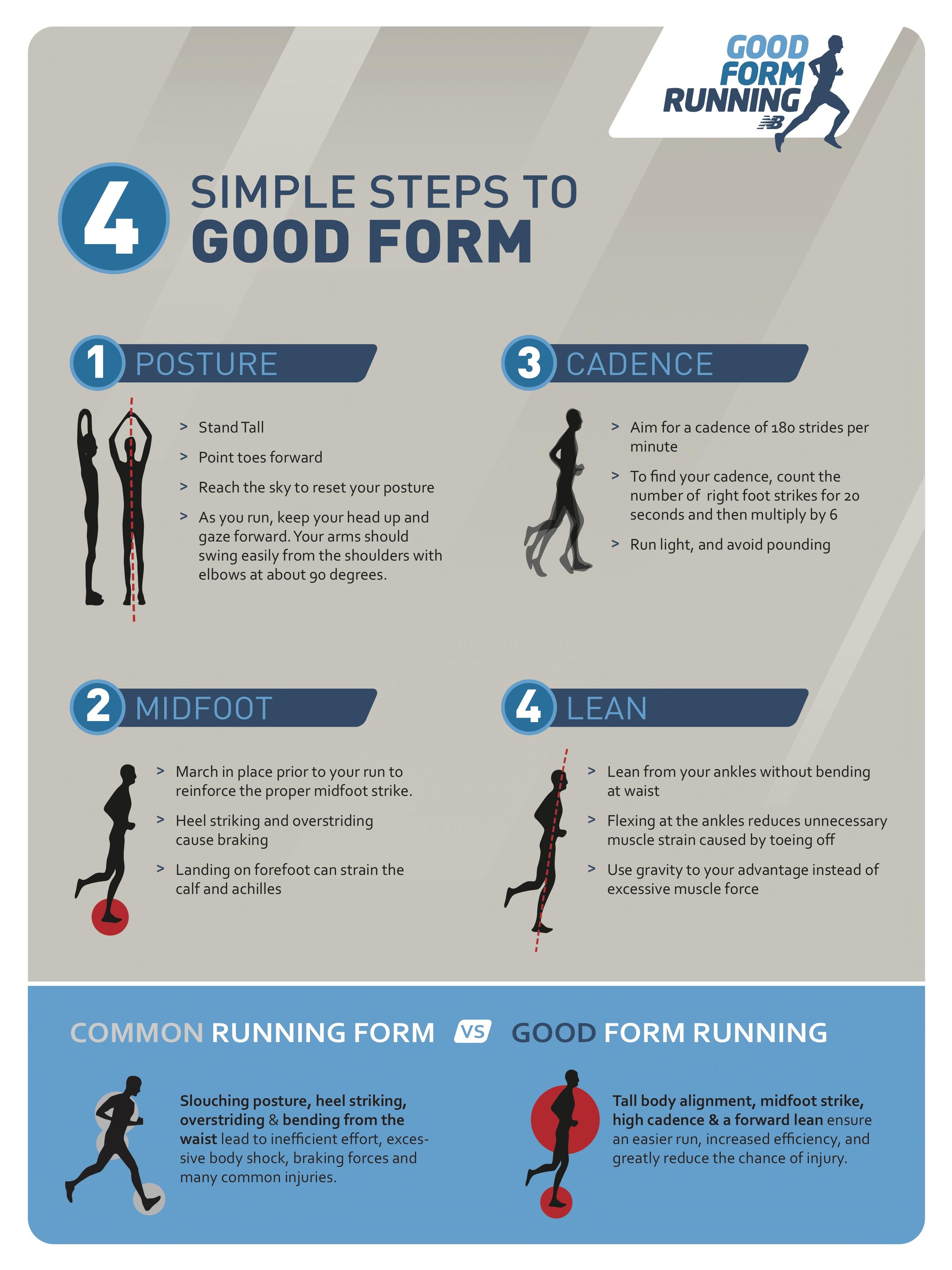 Good Form Running