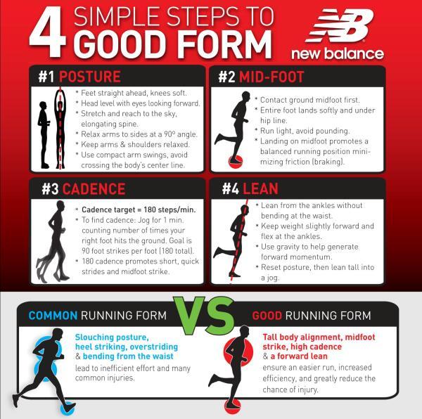 Good Form Running Clinics Fleet Feet Columbus