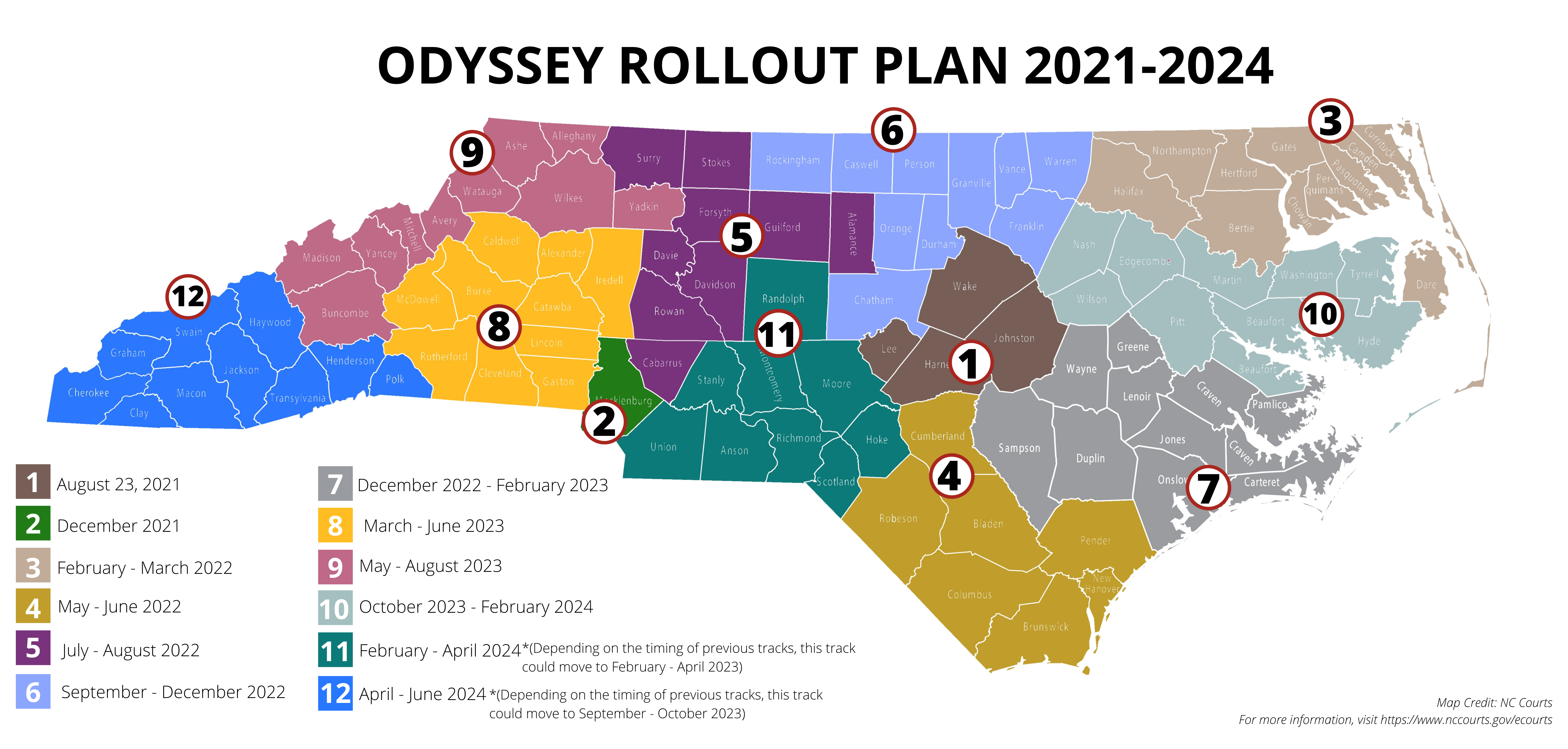 Odessy Rollout Plan Map