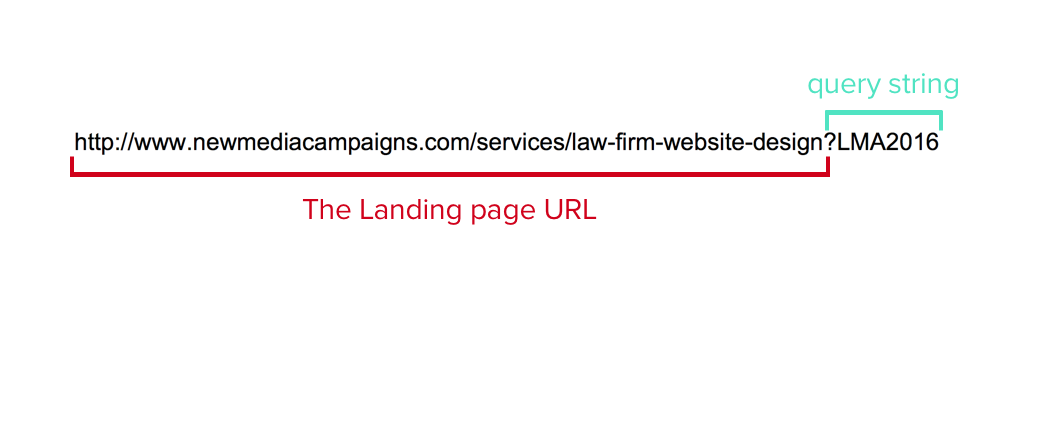 How to Track Landing Page Redirects Using Google Analytics