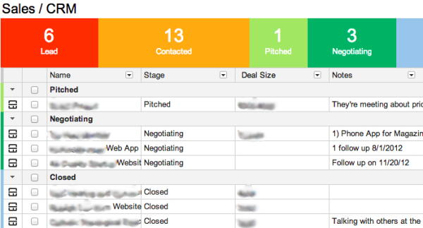 Gmail customization tips to help your organization and
