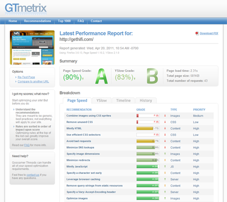 web page optimization report from GTmetrix