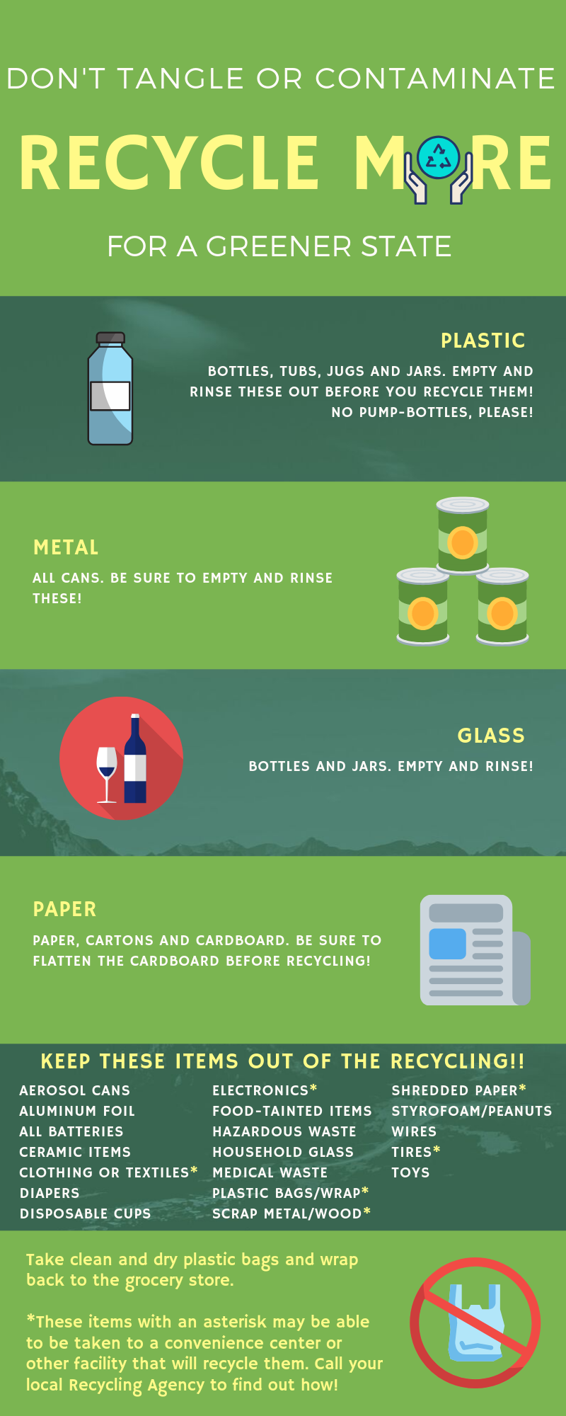 Recycling List Infographic