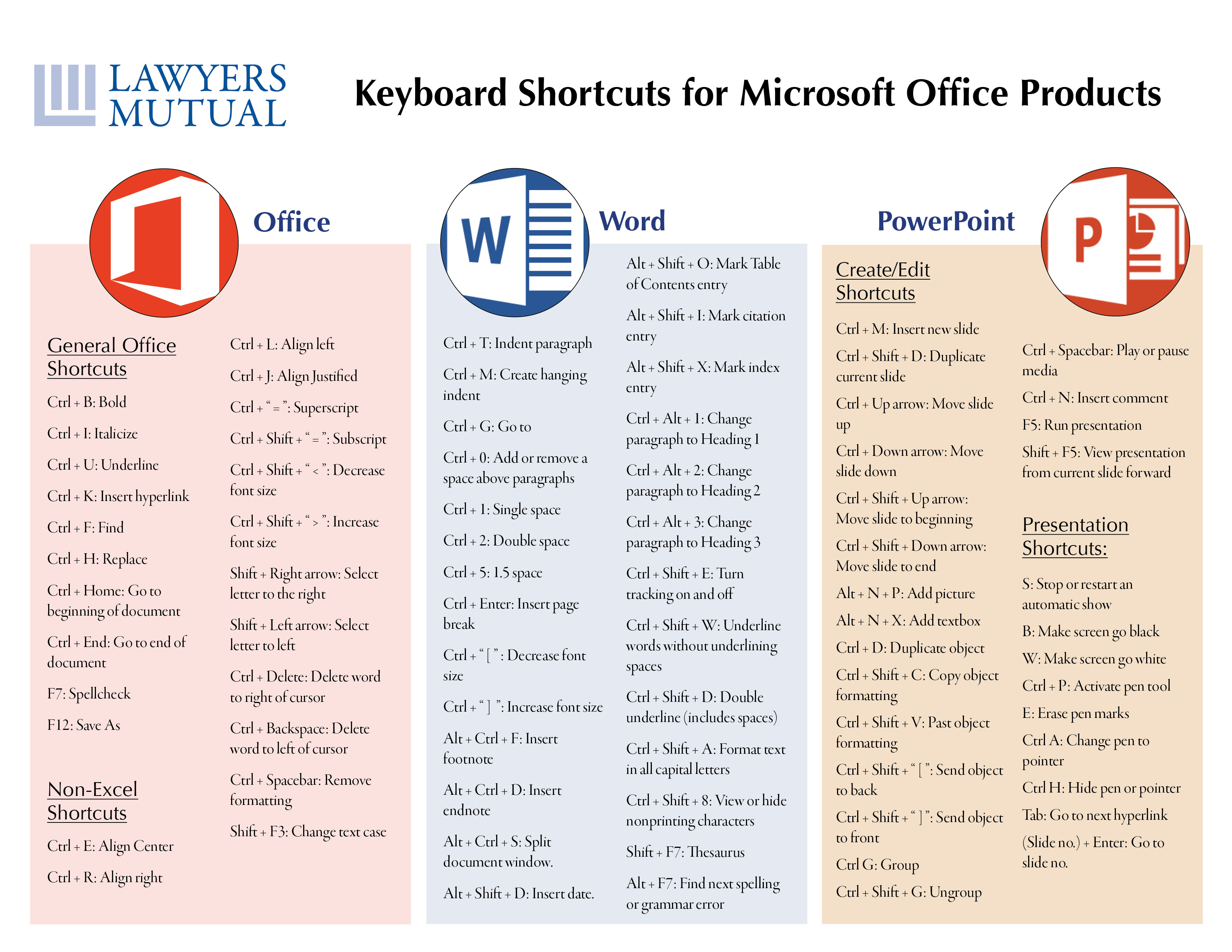shortcuts for Office, Word, and PowerPoint