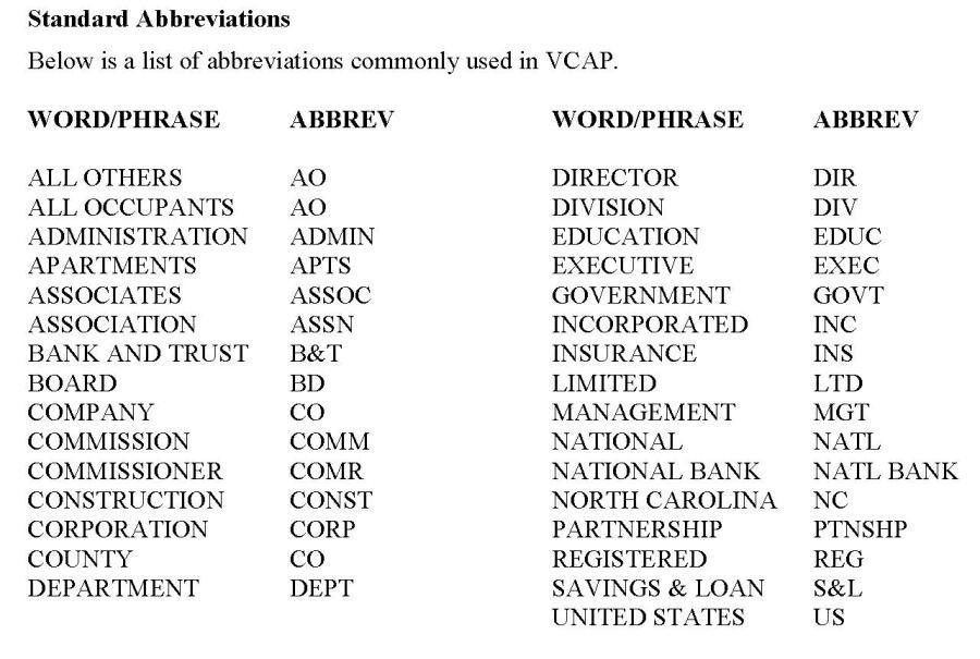 Standard abbreviations chart