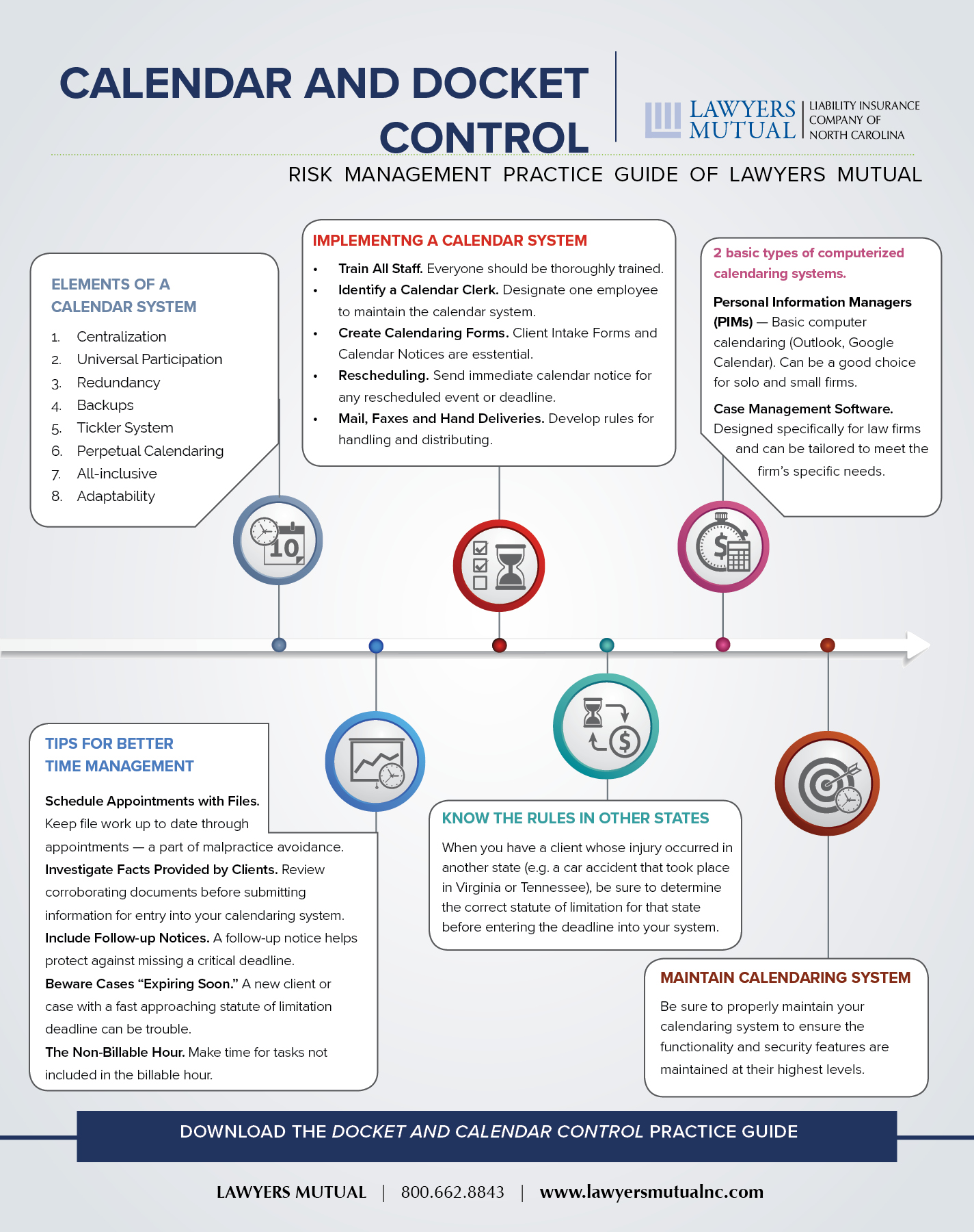 Infographic for Calendar and Docket Control practice guide