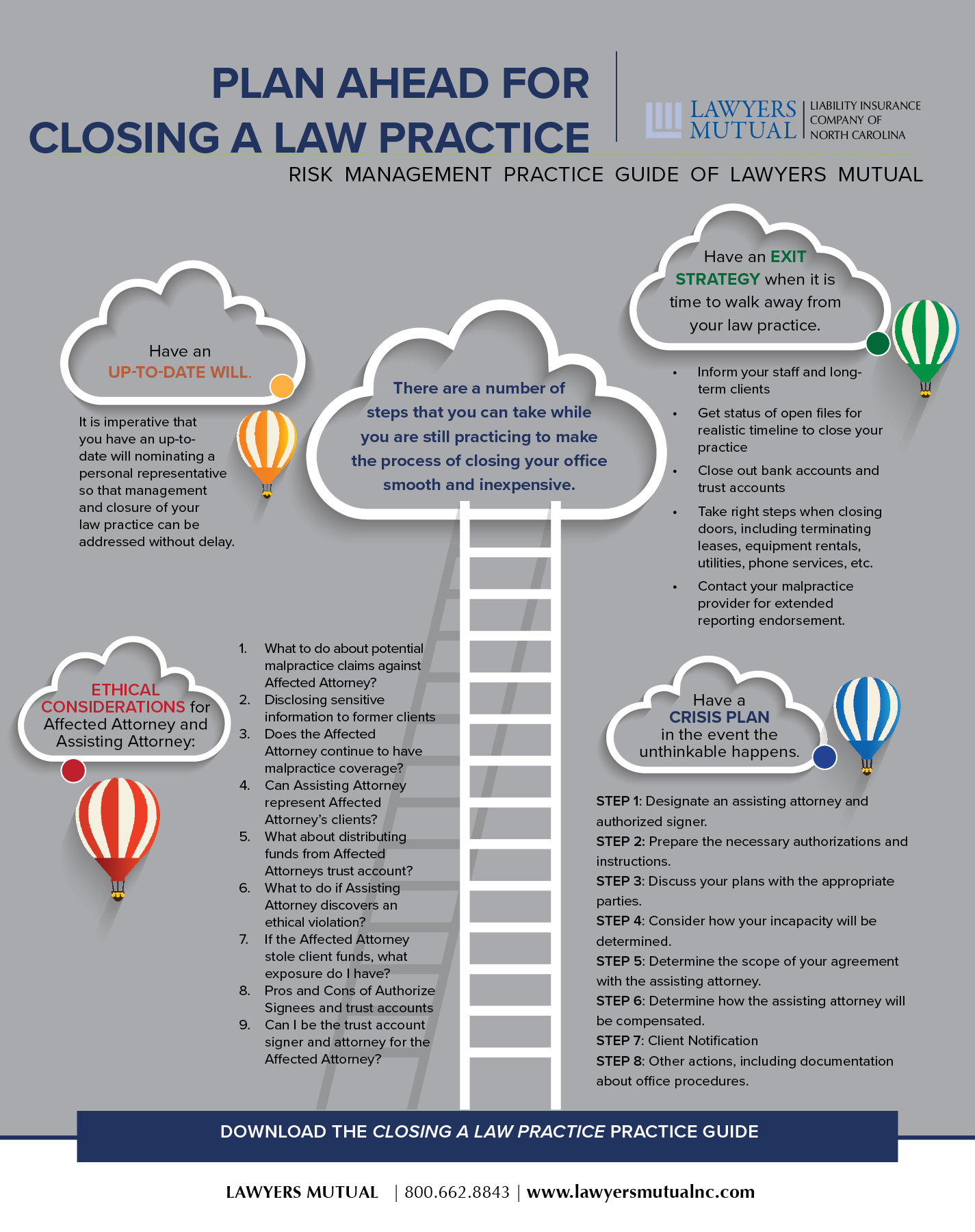 plan ahead for closing a law practice infographic