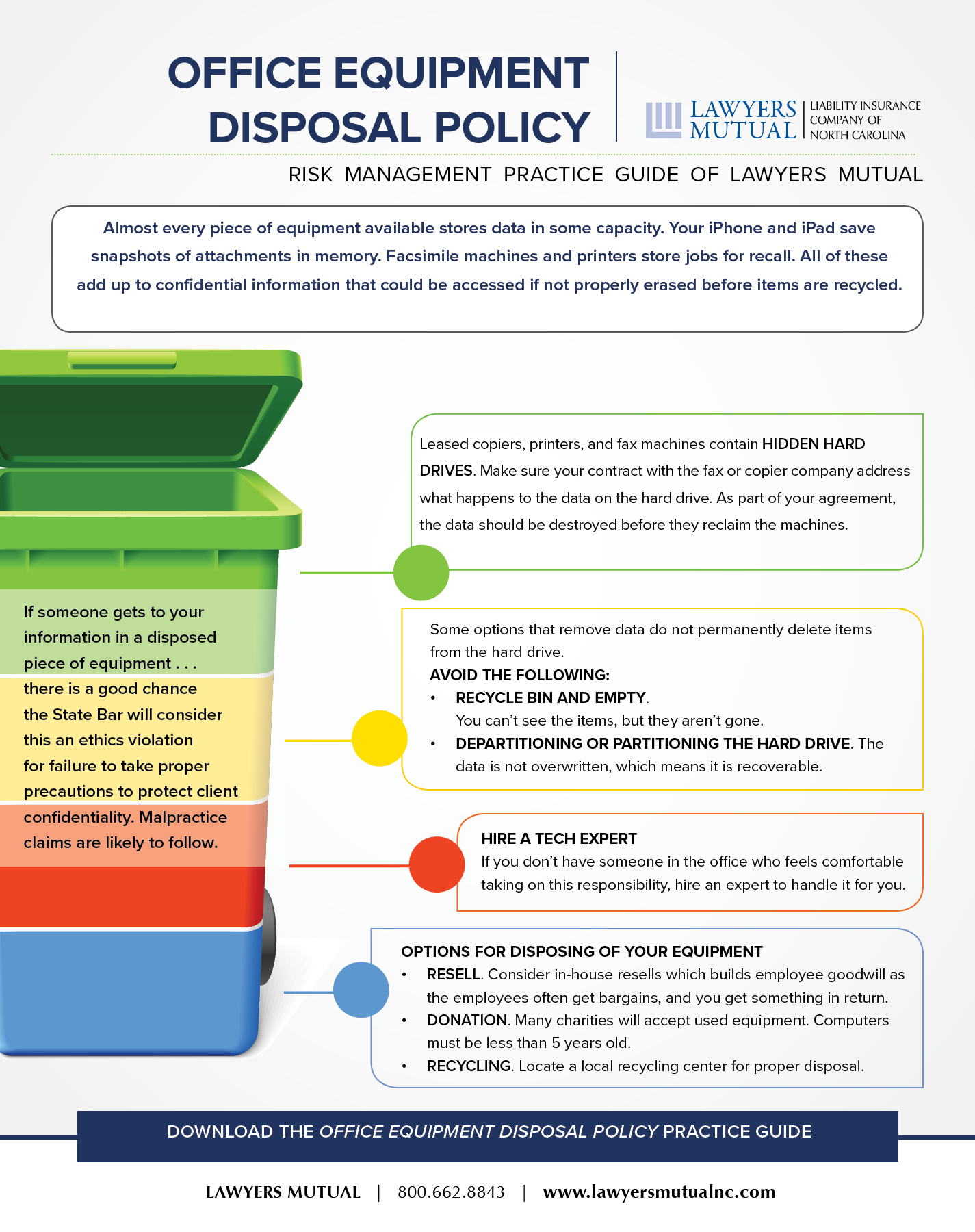 infographic for office equipment disposal policy