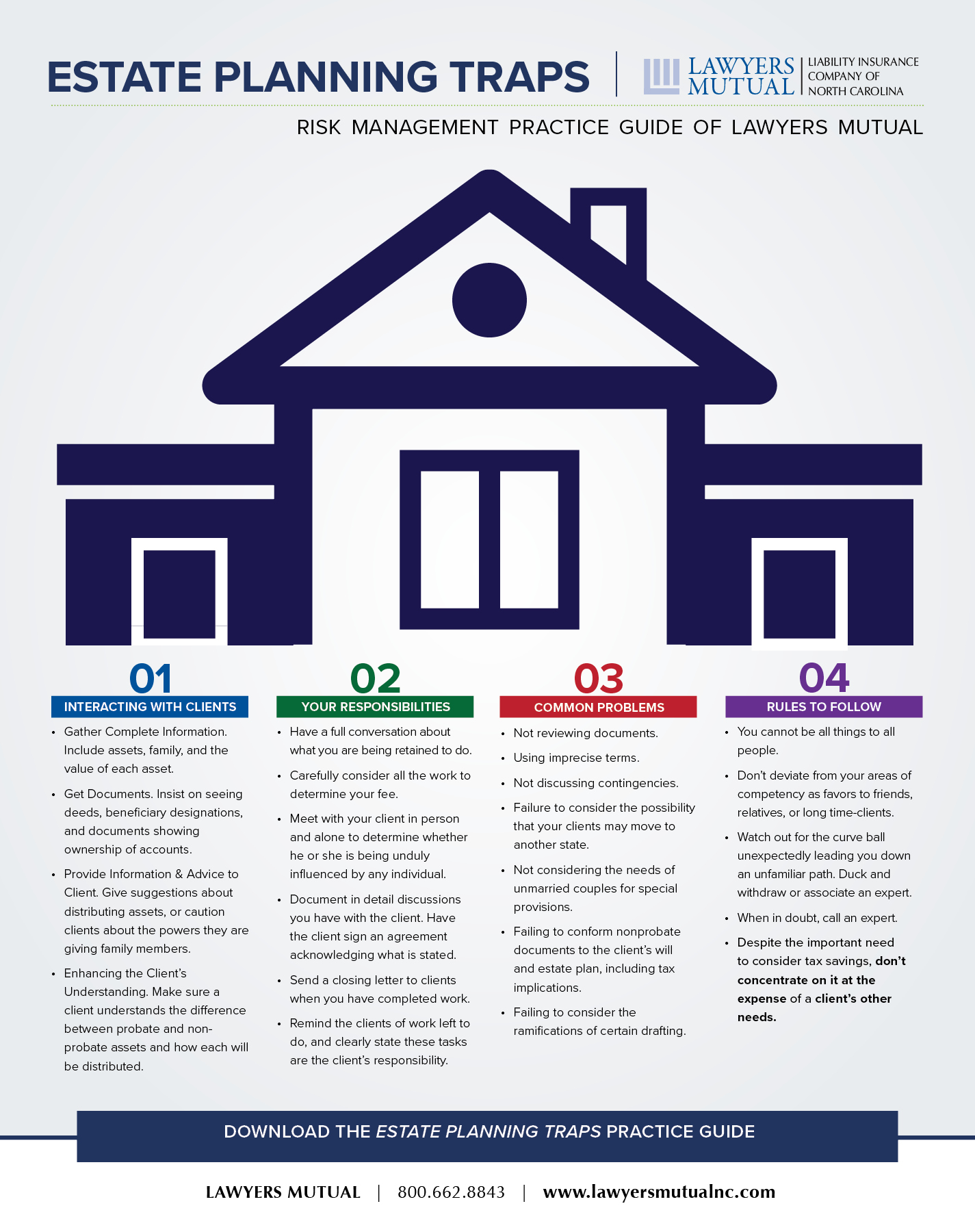 infographic for estate planning traps practice guide