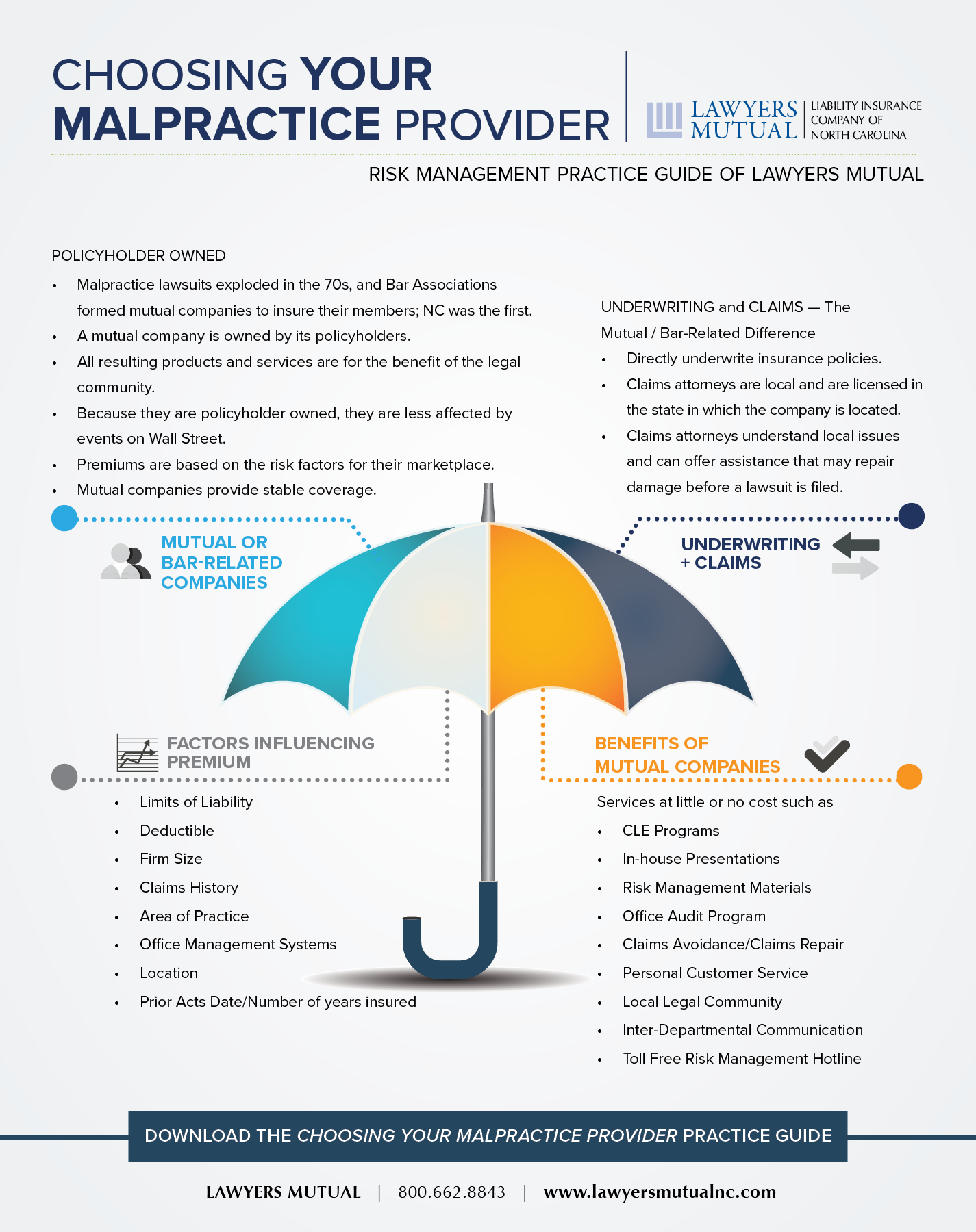 choosing your malpractice provider infographic