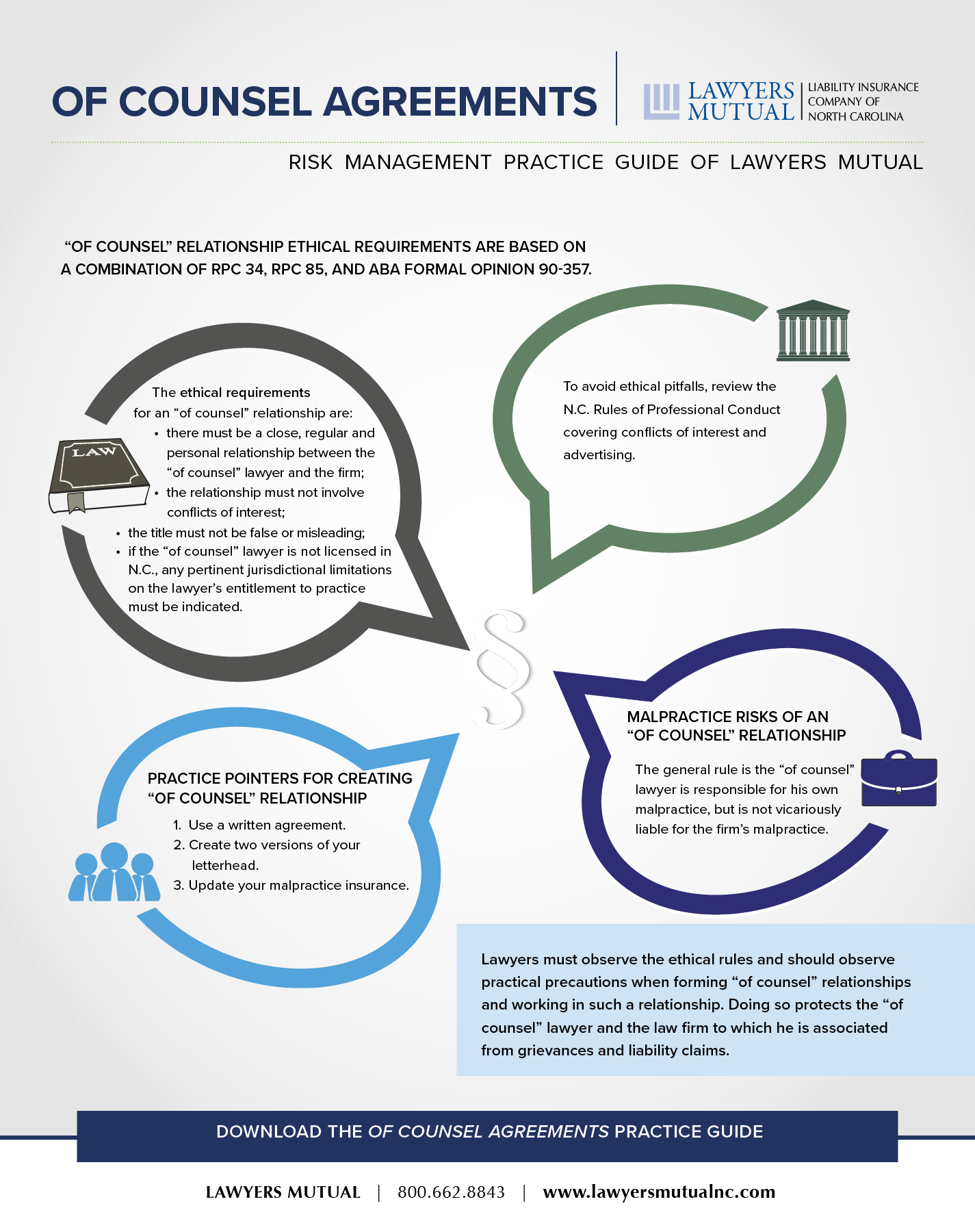 infographic for of counsel agreements