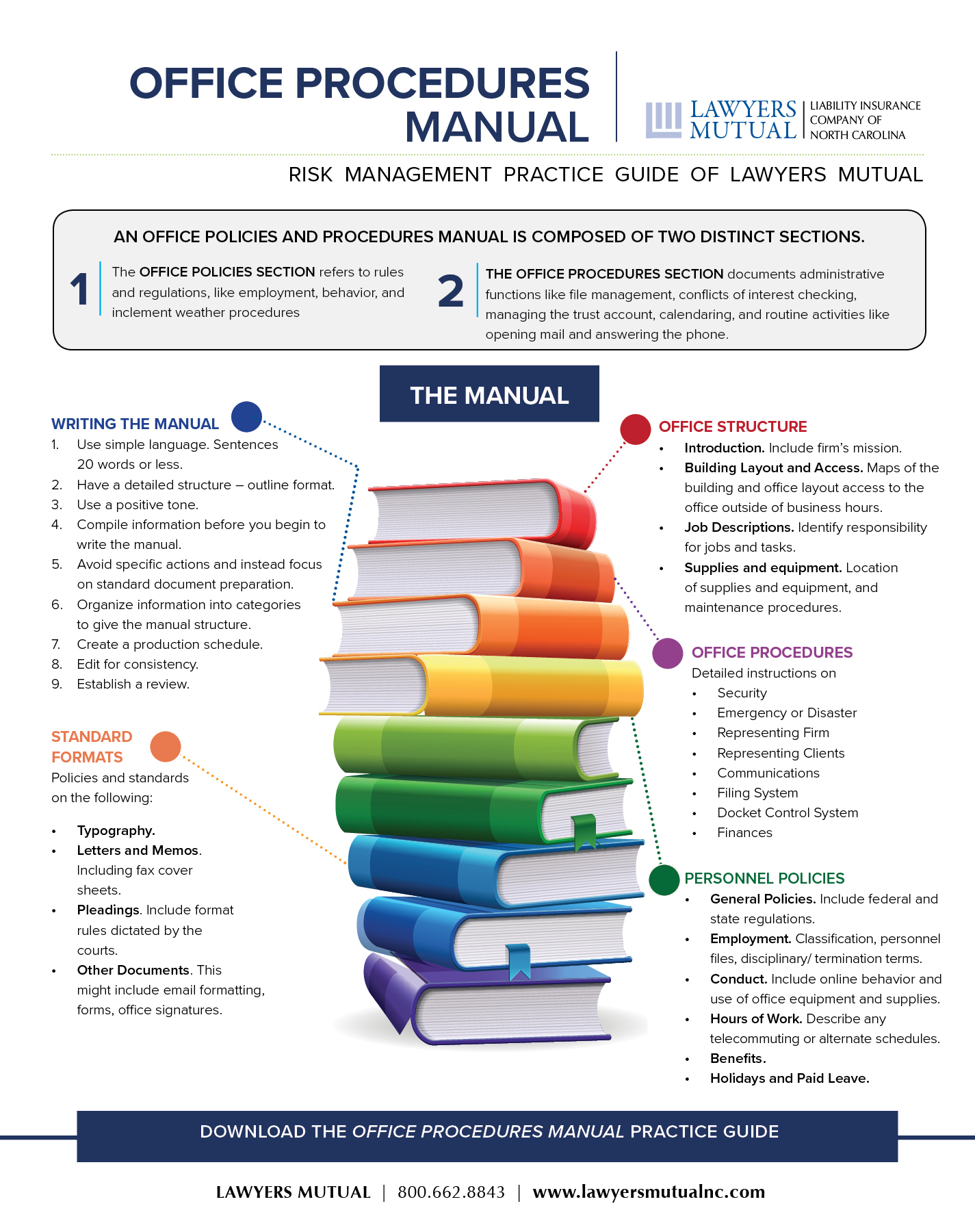 Infographic for Office Procedures Manual
