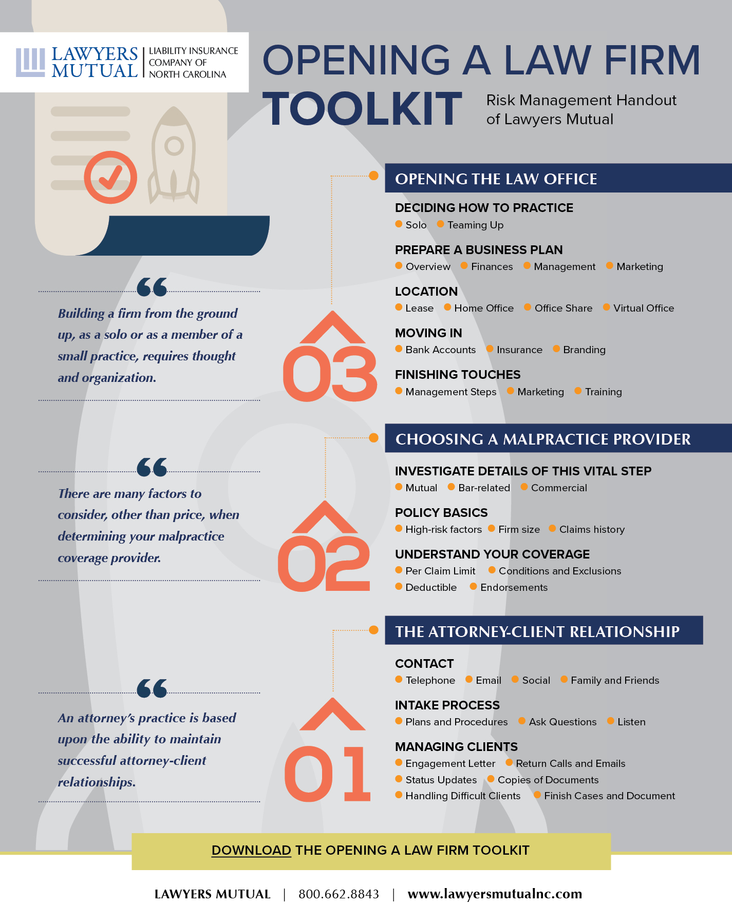 Infographic for the Opening a Law Firm Toolkit
