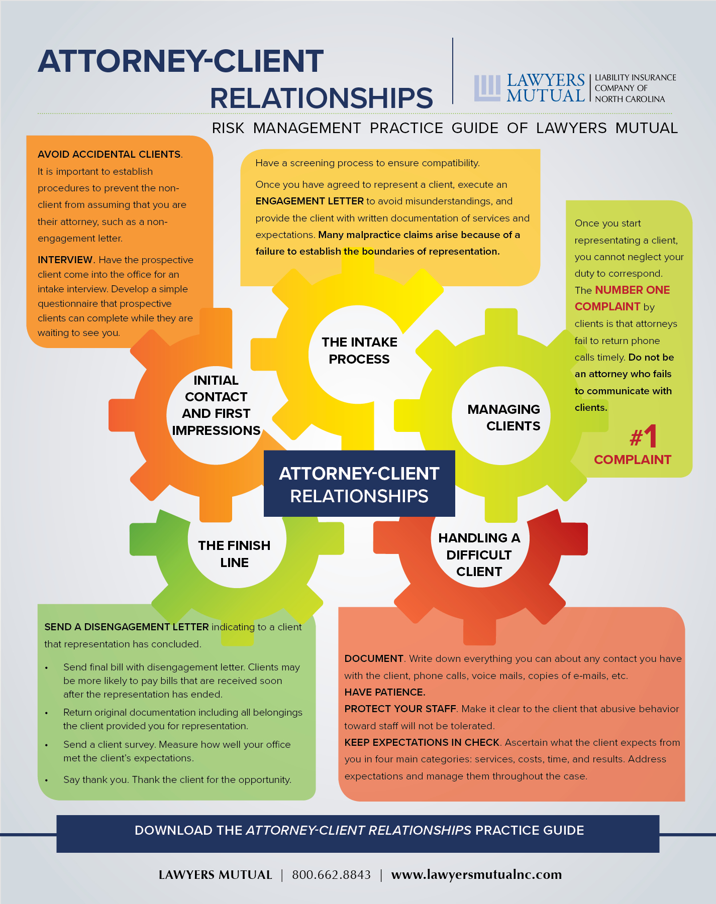 attorney-client relationships infographic