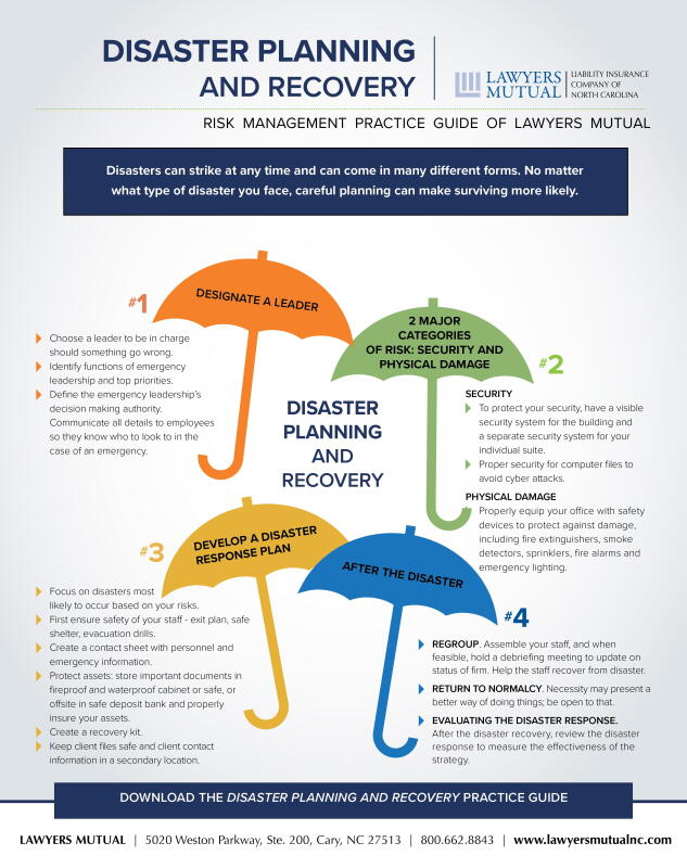 Infographic for disaster planning and recovery practice guide