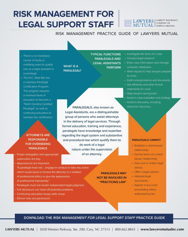 Infographic for Risk Management for Legal Support Staff practice guide
