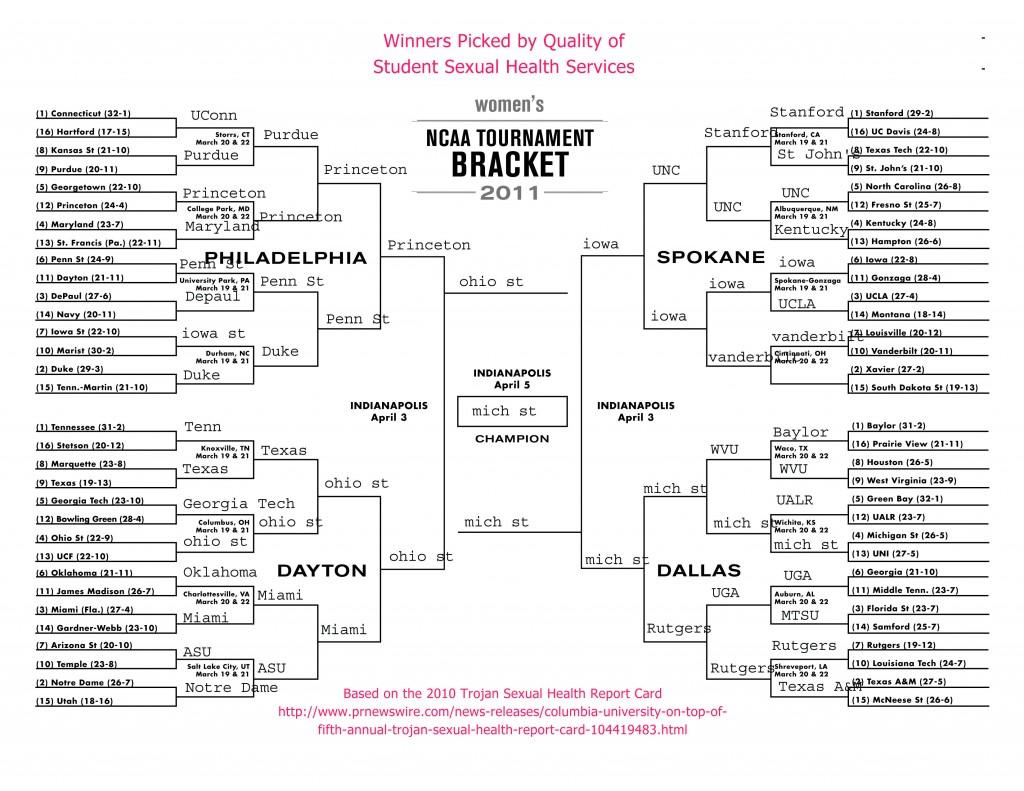 Winner: Michigan St.