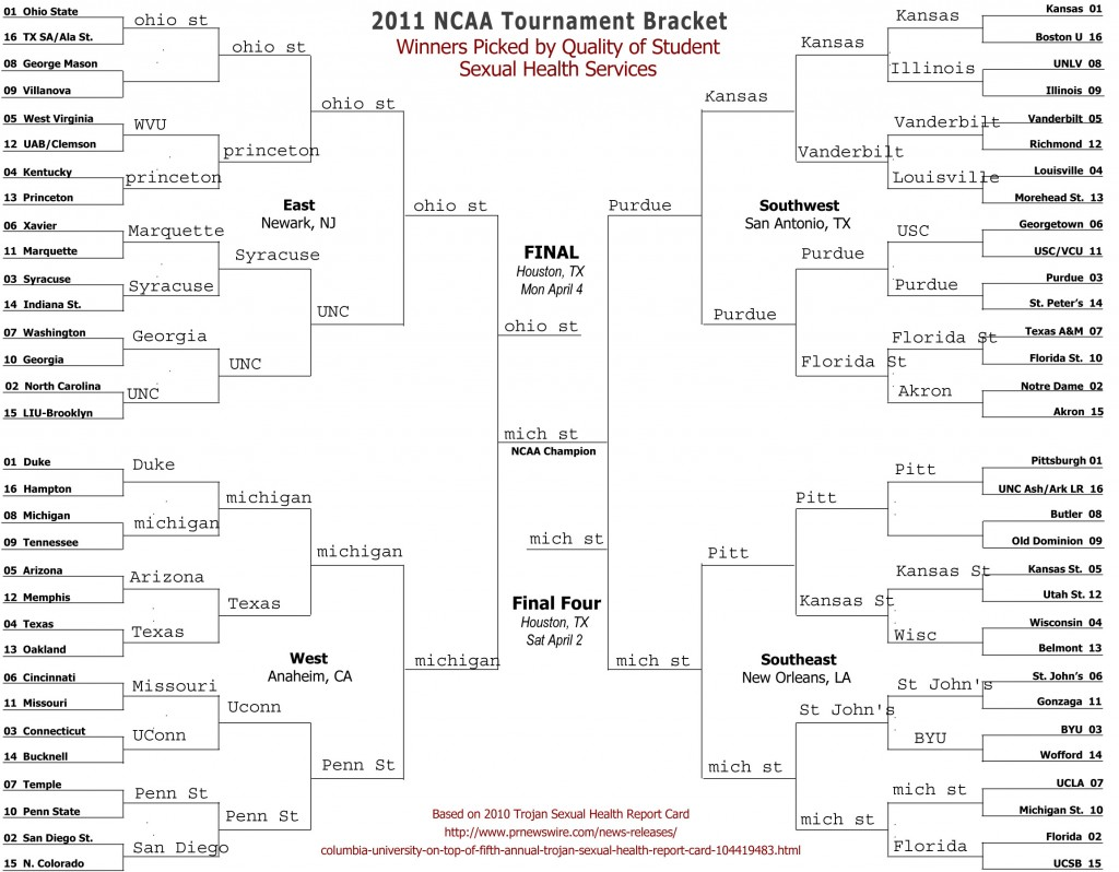 Bracket with winners based on quality of student sexual health services.