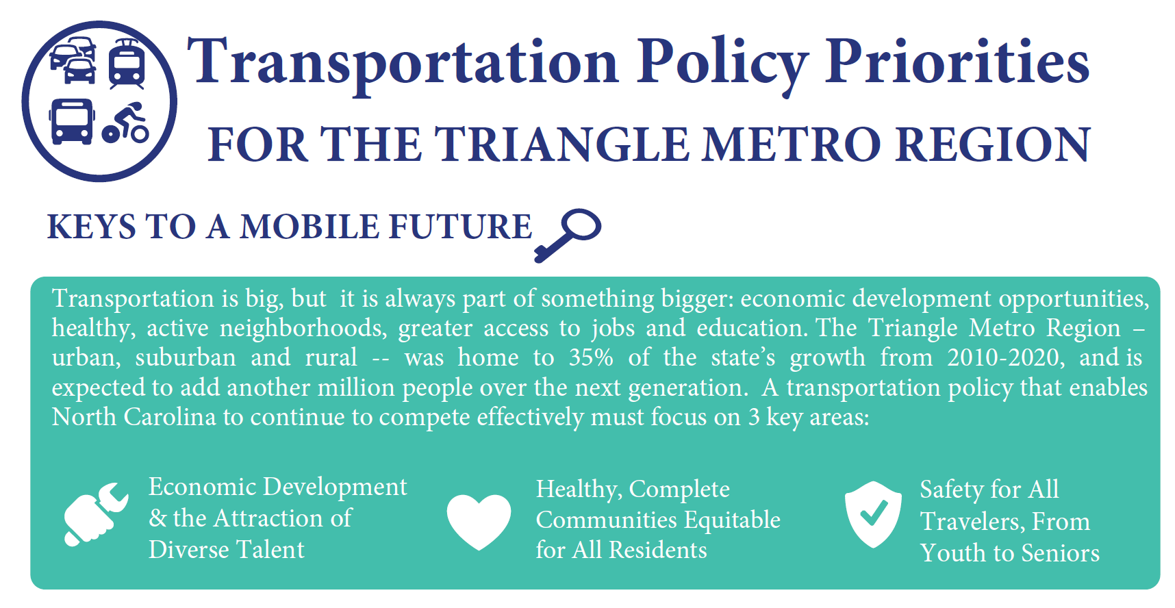 thumbnail image linking to PDF of region's transportation policy priorities