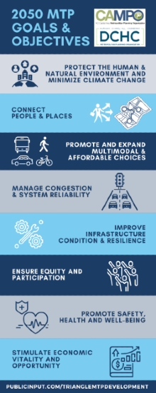 infographic listing 8 goals