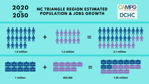 population and jobs growth infographic