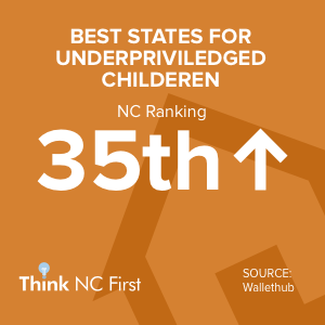 NC Ranks 39th for Best States for Underprivileged Children