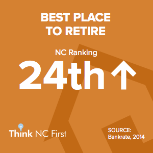 NC Ranks 24th for Best Place to Retire
