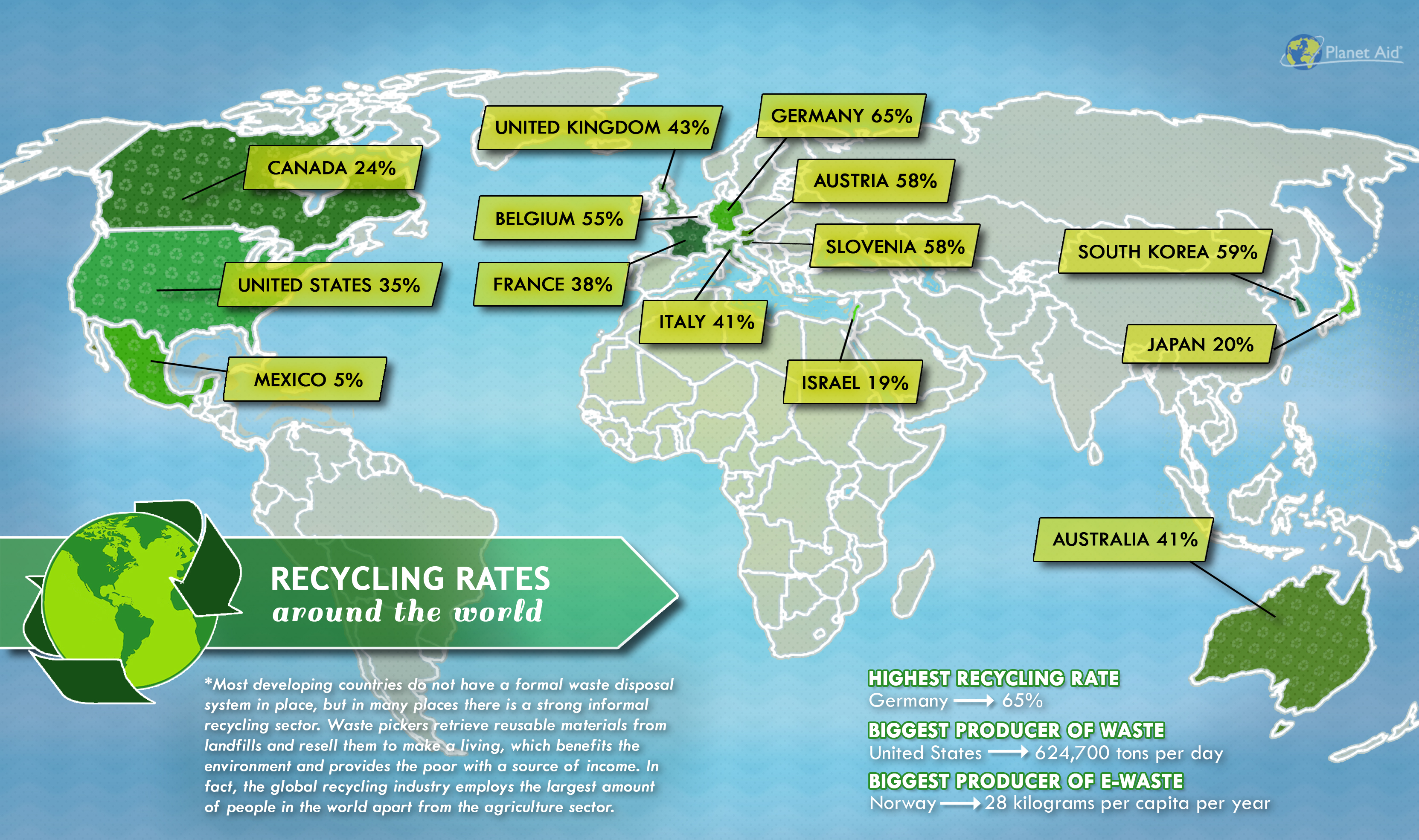 Which Countries Are Recycling Leaders? - Planet Aid, Inc