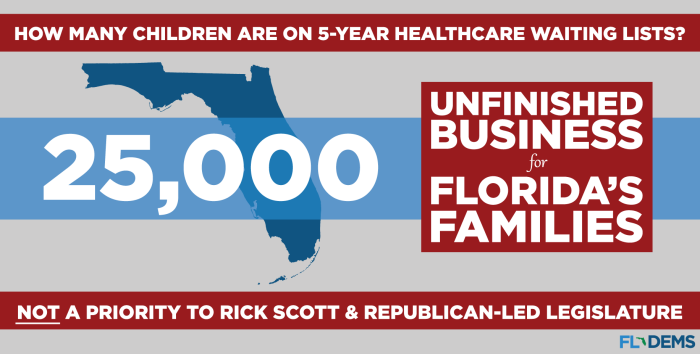 Unfinished Business for Florida's Families: Ensuring All Florida Kids Get Health Care [image]